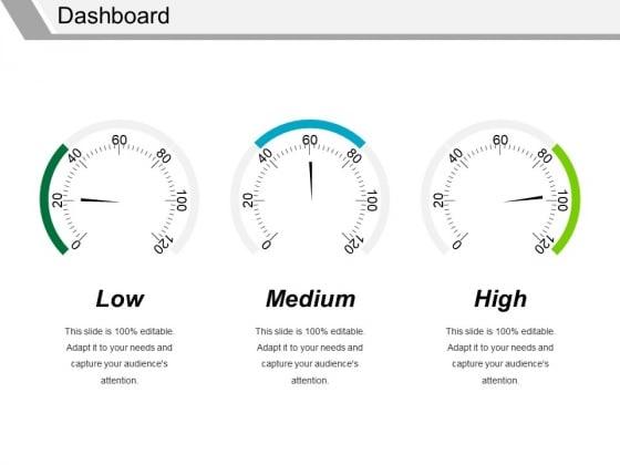 Dashboard Ppt PowerPoint Presentation Inspiration Information