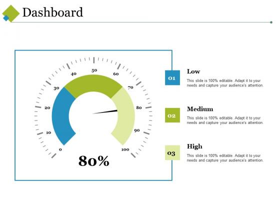 Dashboard Ppt PowerPoint Presentation Layouts Master Slide
