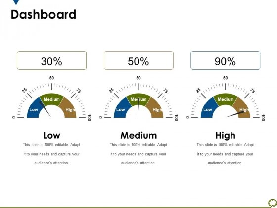 Dashboard Ppt PowerPoint Presentation Model Graphics