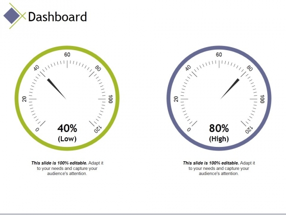 dashboard ppt powerpoint presentation model images