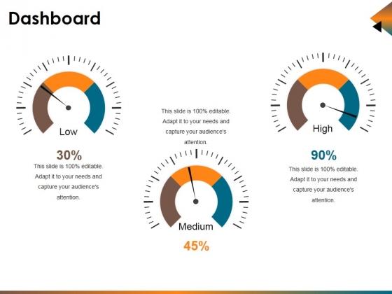 Dashboard Ppt PowerPoint Presentation Model Layout