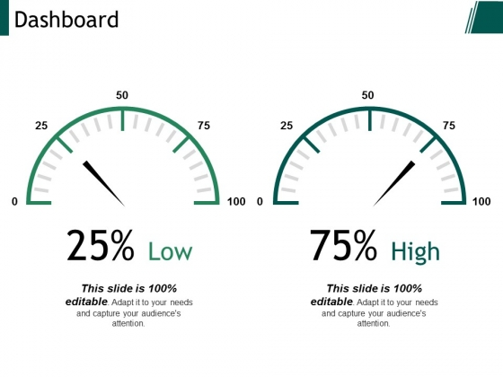 Dashboard Ppt PowerPoint Presentation Model Layouts