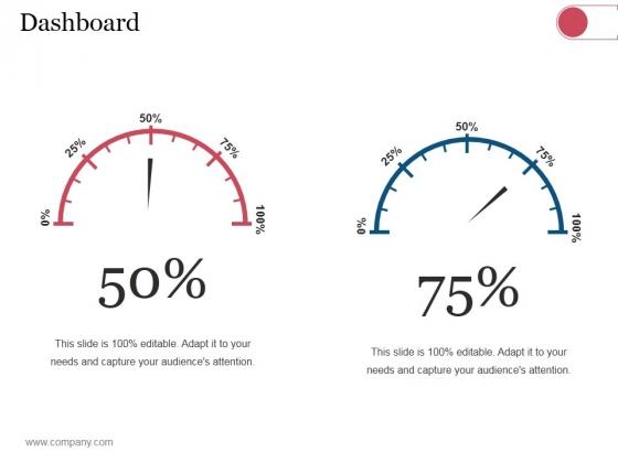 Dashboard Ppt PowerPoint Presentation Outline Grid