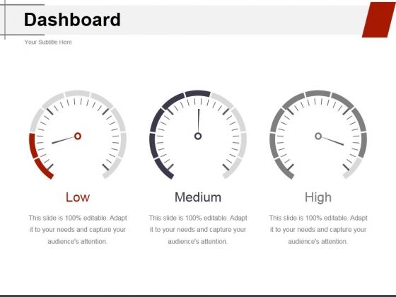 Dashboard Ppt PowerPoint Presentation Outline Model