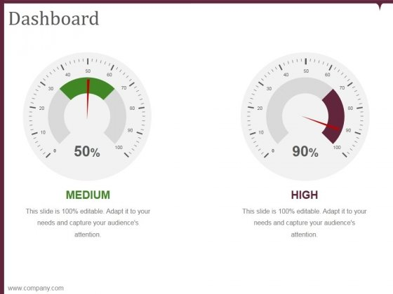 Dashboard Ppt PowerPoint Presentation Outline Professional