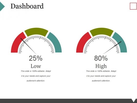 Dashboard Ppt PowerPoint Presentation Pictures Outfit