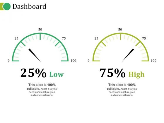 Dashboard Ppt PowerPoint Presentation Portfolio Layout