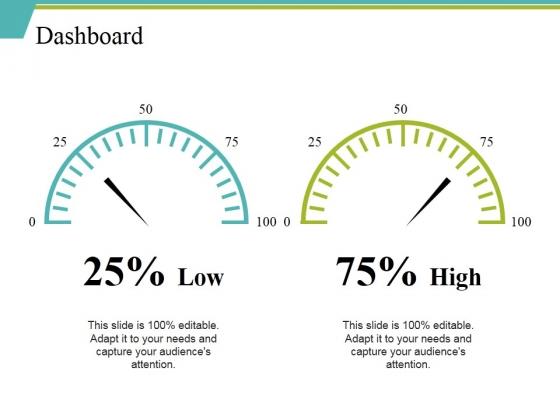 Dashboard Ppt PowerPoint Presentation Portfolio Slides