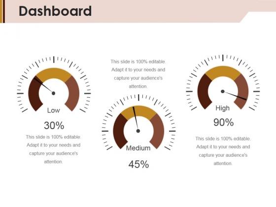 Dashboard Ppt Powerpoint Presentation Portfolio Templates