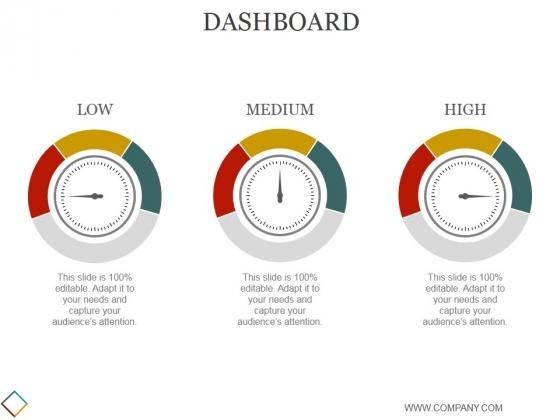 Dashboard Ppt PowerPoint Presentation Sample