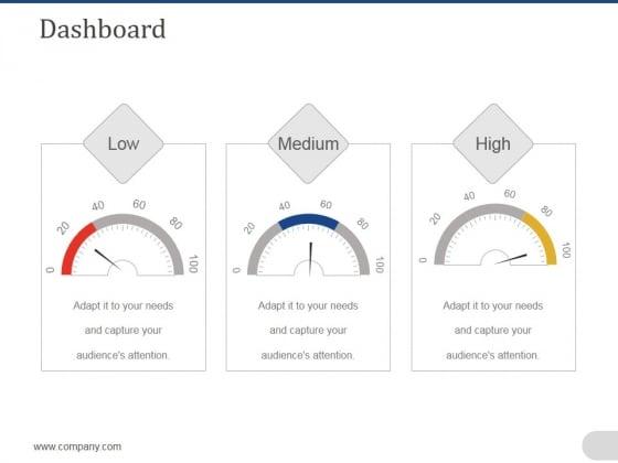 Dashboard Ppt PowerPoint Presentation Show Background Designs