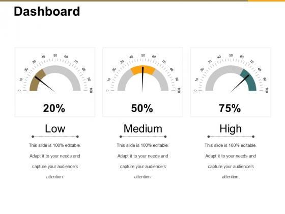 Dashboard Ppt PowerPoint Presentation Show Deck