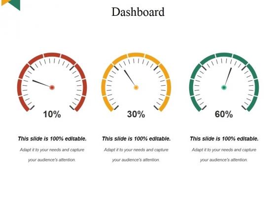 Dashboard Ppt PowerPoint Presentation Show Designs