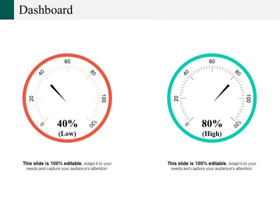 Dashboard Ppt PowerPoint Presentation Slides Visual Aids