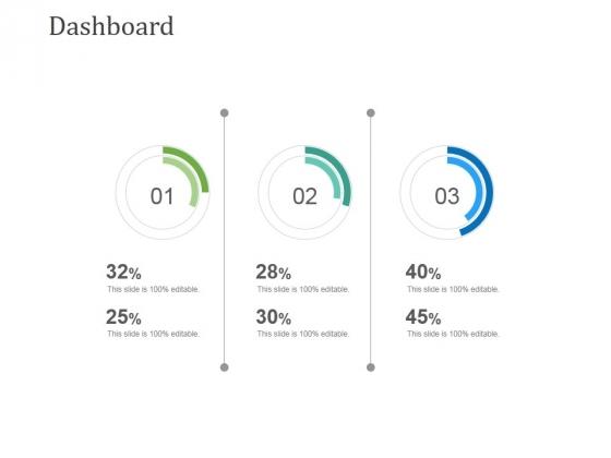 Dashboard Ppt PowerPoint Presentation Slides Visuals