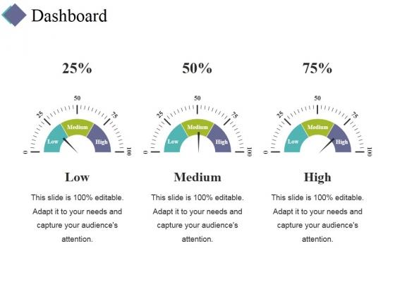 Dashboard Ppt PowerPoint Presentation Styles Designs