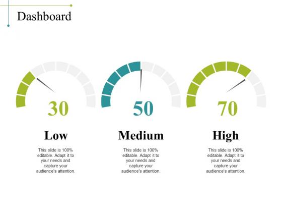 Dashboard Ppt PowerPoint Presentation Summary Design Inspiration