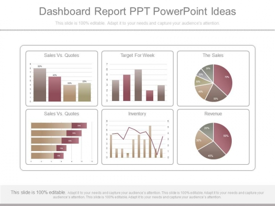 Dashboard Report Ppt Powerpoint Ideas