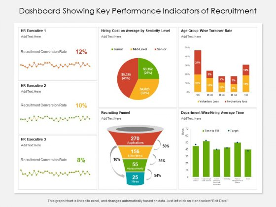Dashboard Showing Key Performance Indicators Of Recruitment Ppt PowerPoint Presentation File Background Image PDF
