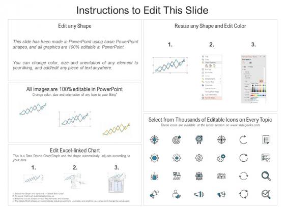 Dashboard_Showing_Spend_Management_By_Procurement_Ppt_PowerPoint_Presentation_Gallery_Display_PDF_Slide_2