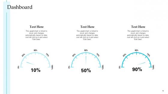 Dashboard Steps To Improve Customer Engagement For Business Development Mockup PDF