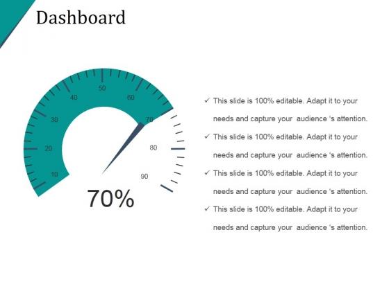 Dashboard Template Ppt PowerPoint Presentation Background Designs