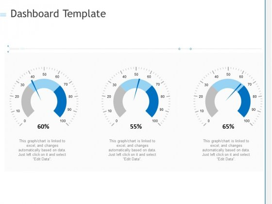Dashboard Template Ppt PowerPoint Presentation Layouts Sample PDF