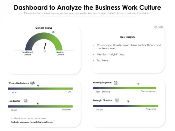 Dashboard To Analyze The Business Work Culture Ppt PowerPoint Presentation Gallery Infographic Template PDF