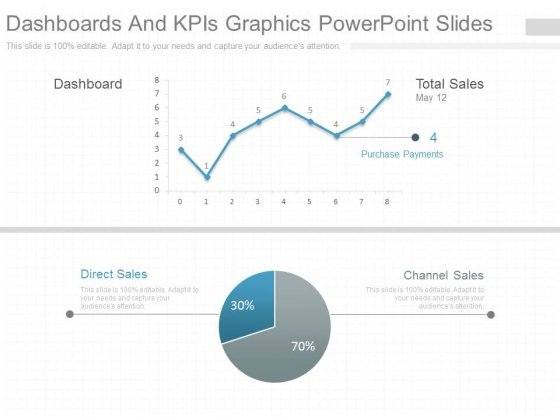 Dashboards And Kpis Graphics Powerpoint Slides