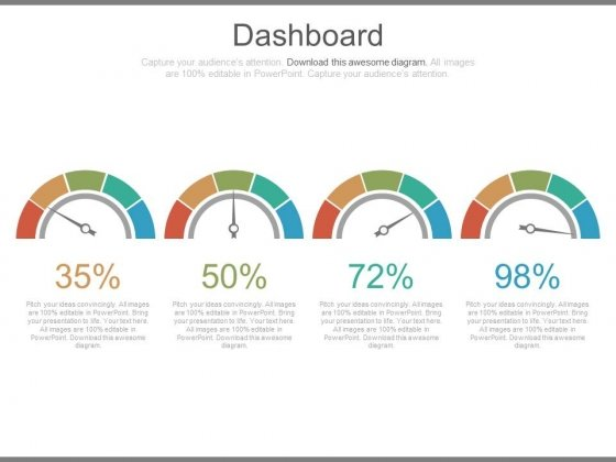 Dashboards For Profit Growth Analysis Powerpoint Slides