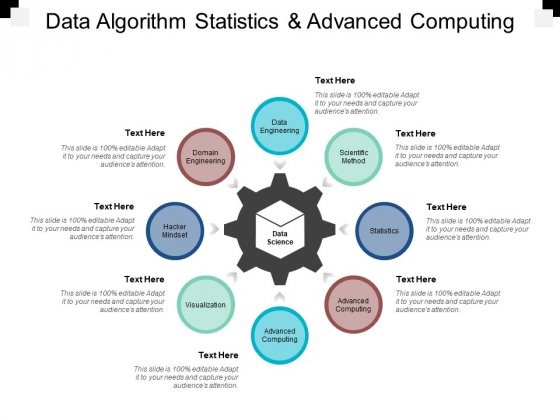 Data Algorithm Statistics And Advanced Computing Ppt PowerPoint Presentation File Styles