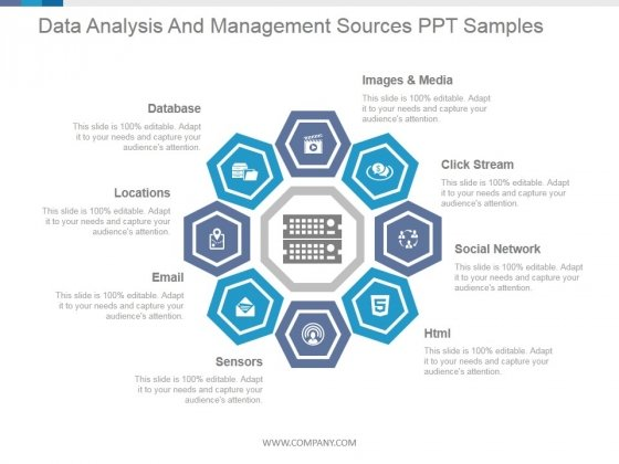 Data Analysis And Management Sources Ppt PowerPoint Presentation Images