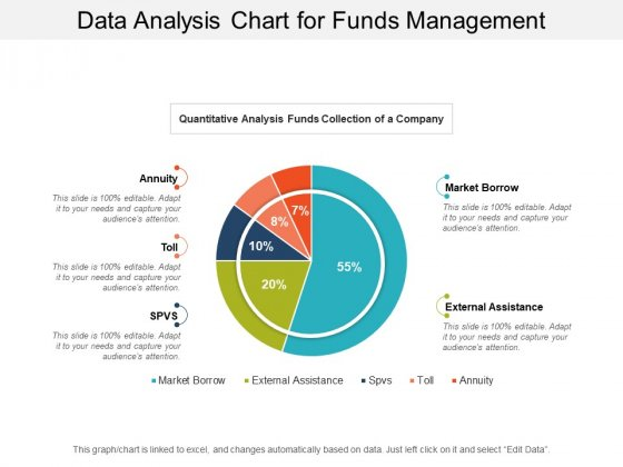 Data Analysis Chart For Funds Management Ppt PowerPoint Presentation Infographic Template Files