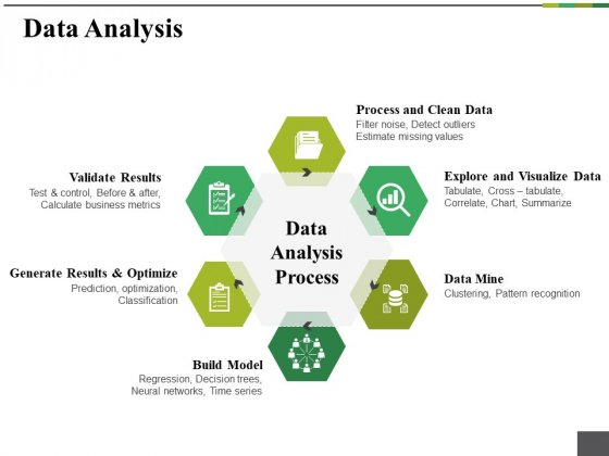 Data Analysis Ppt PowerPoint Presentation Outline Example Topics