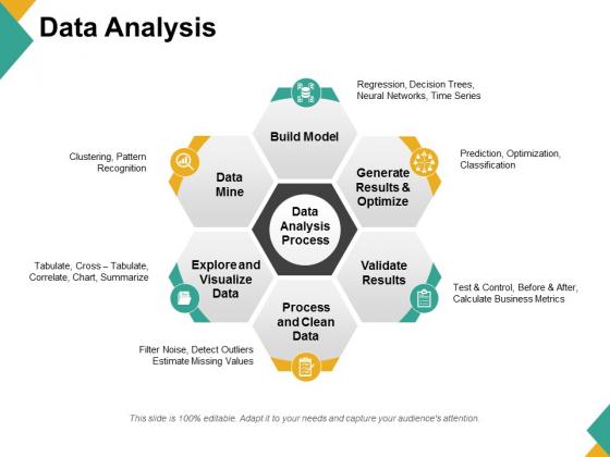 Data Analysis Ppt PowerPoint Presentation Visual Aids Diagrams