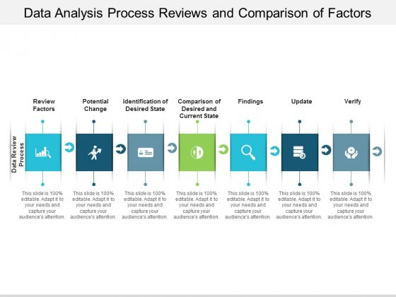 Data Analysis Process Reviews And Comparison Of Factors Ppt PowerPoint Presentation Pictures Visuals