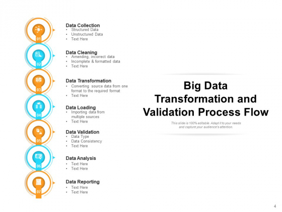 Data_Analysis_Tools_Process_Business_Ppt_PowerPoint_Presentation_Complete_Deck_Slide_4
