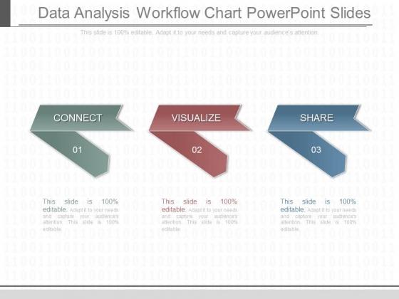 Data Analysis Workflow Chart Powerpoint Slides