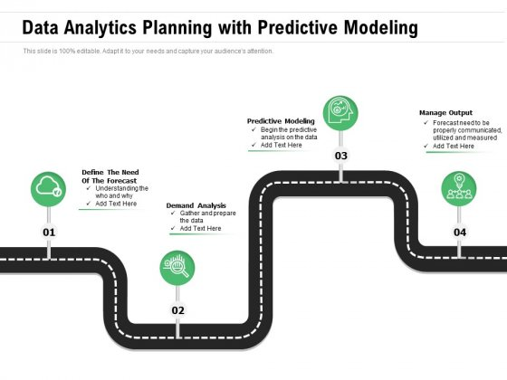 Data Analytics Planning With Predictive Modeling Ppt PowerPoint Presentation File Example Topics PDF