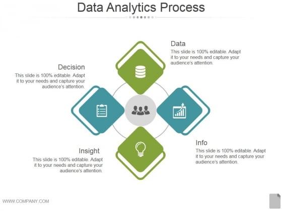 Data Analytics Process Ppt PowerPoint Presentation Inspiration
