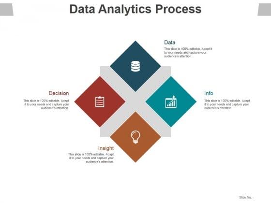 Data Analytics Process Ppt PowerPoint Presentation Show Example