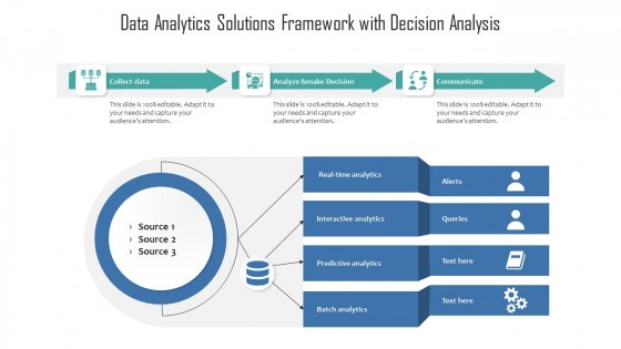 Data Analytics Solutions Framework With Decision Analysis Ppt PowerPoint Presentation File Background Designs PDF