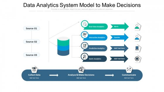 Data Analytics System Model To Make Decisions Ppt PowerPoint Presentation Summary Graphics PDF