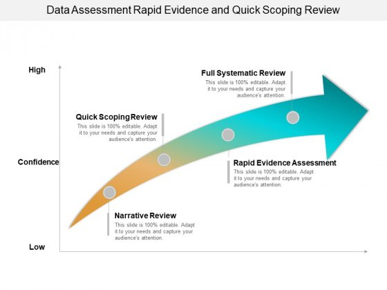 Data Assessment Rapid Evidence And Quick Scoping Review Ppt PowerPoint Presentation Outline Styles