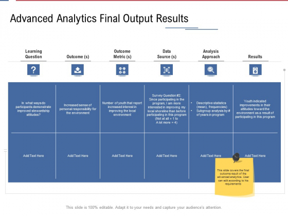 Data Assimilation Advanced Analytics Final Output Results Mean Ppt Icon Diagrams PDF