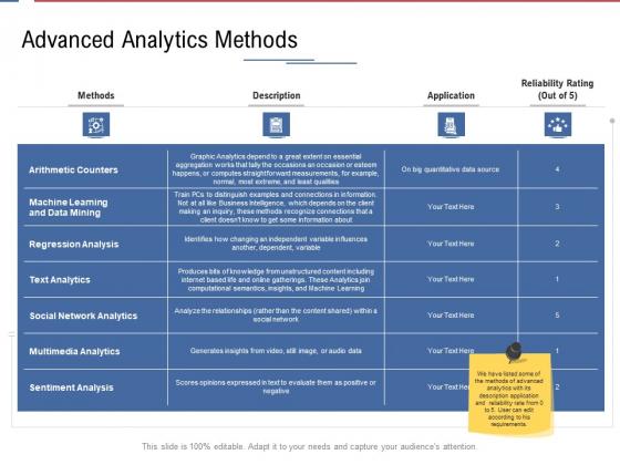 Data_Assimilation_Advanced_Analytics_Methods_Ppt_Layouts_Example_PDF_Slide_1