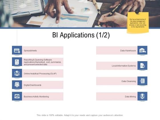 Data Assimilation BI Applications Monitoring Ppt Icon Maker PDF