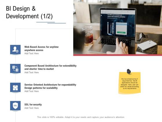 Data Assimilation BI Design And Development Time Ppt Professional Show PDF