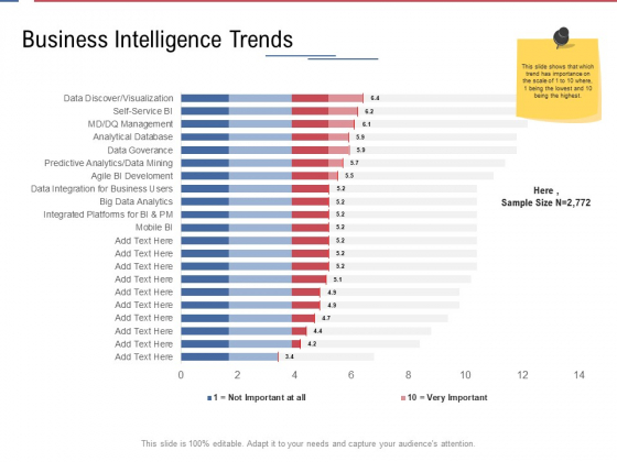 Data Assimilation Business Intelligence Trends Bid Ppt Show Example Introduction PDF