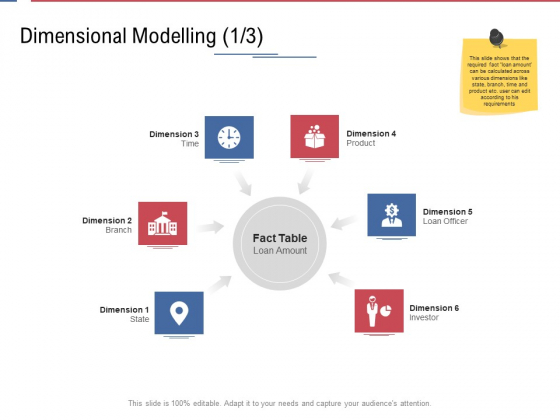 Data Assimilation Dimensional Modelling Branch Ppt Infographic Template Objects PDF